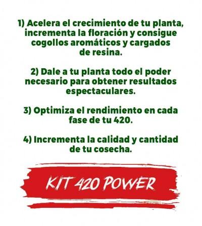Biodünger-Kit verbessert die Ernte